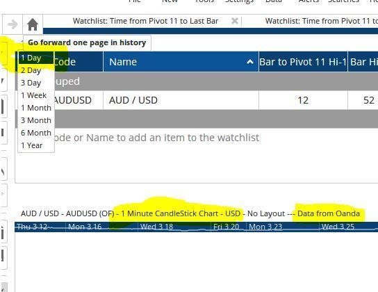 20210123-0 Watchlist Timeframes